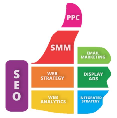 brand kare digital marketing agency in chennai
